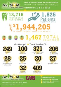 cads_2015_infographic_p2